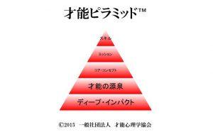 才能ピラミッド™